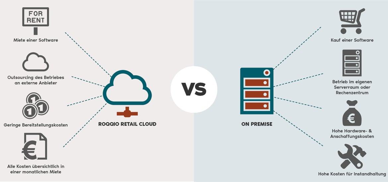 Gegenüberstellung Cloud-Lösung vs. On-Premise