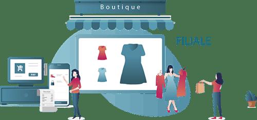 Filiale im Einzelhandel